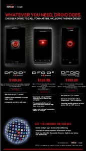 Motorola Droid w Verizon